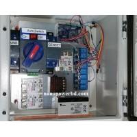 Generator ATS-Auto