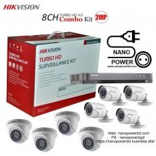 CCTV Goods