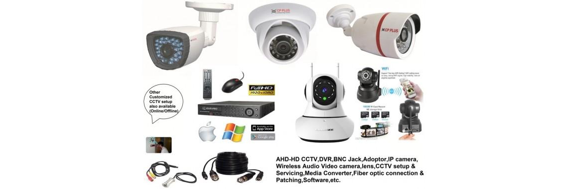Nano CCTV