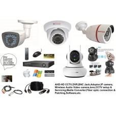CCTV - IPC