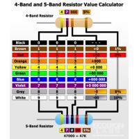 Resistor 1K-10M 1/4W